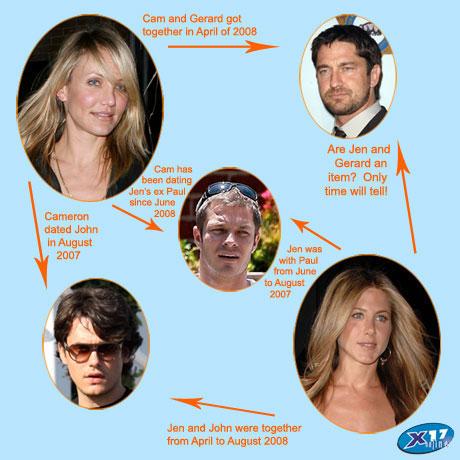 Jennifer Aniston camjenhookups1.jpg