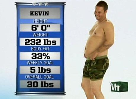K fed fat pics